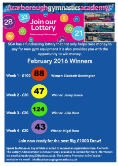 February 2016 Lottery Winners