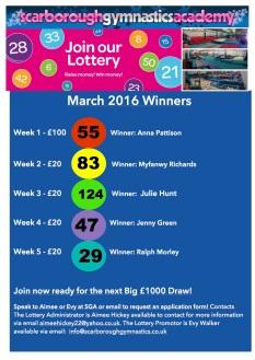 March 2016 Lottery Winners