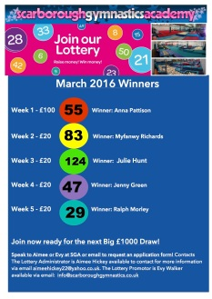 March 2016 Lottery Winners