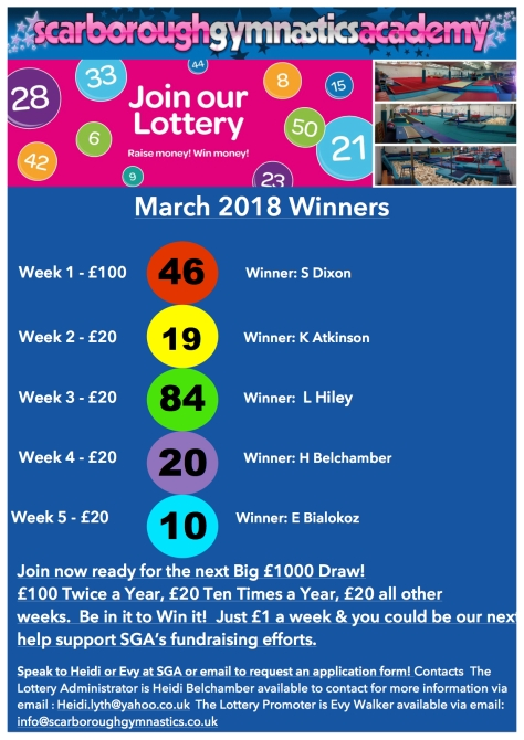 March 2018 Lottery Winners